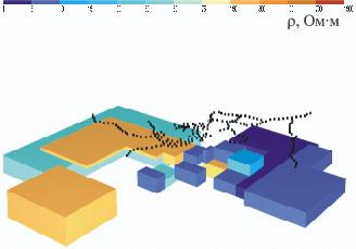Технология локального прогноза продуктивности коллекторов методом 3D-электромагнитной разведки