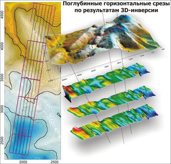 Площадные телеметрические исследования в условиях горного рельефа