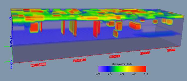 Объемная реконструкция Юрубчено-Тохомского месторождения